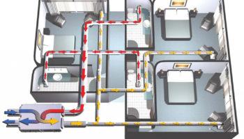 Система вентиляции с рекуперацией в квартире